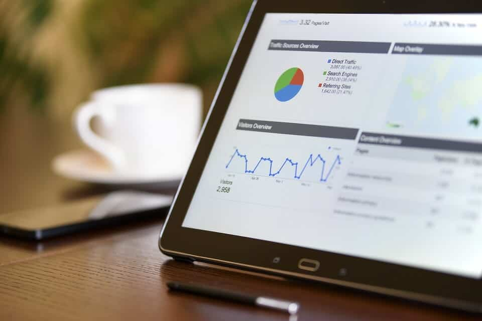 How to Improve Your AdWords Quality Score