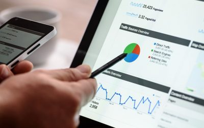 Digital Marketing Key Performance Indicators to Watch