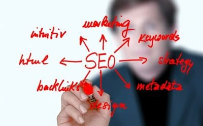 How SEO Has Changed and What This Means for Your Business