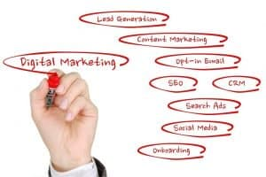 Digital Marketing Strategies You Need To Try